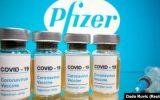 بحرین مجوز استفاده از واکسن فایزر را صادر کرد